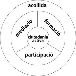 grafic_presentacio1